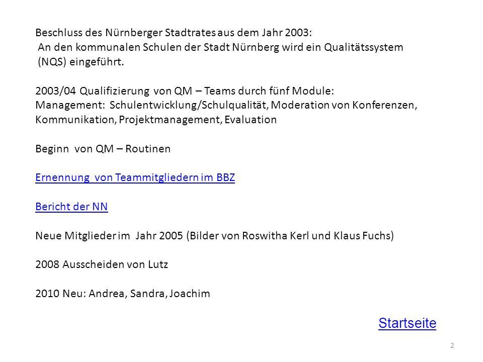 Beschluss des Nürnberger Stadtrates aus dem Jahr 2003: An den kommunalen Schulen der Stadt Nürnberg wird ein Qualitätssystem (NQS) eingeführt.