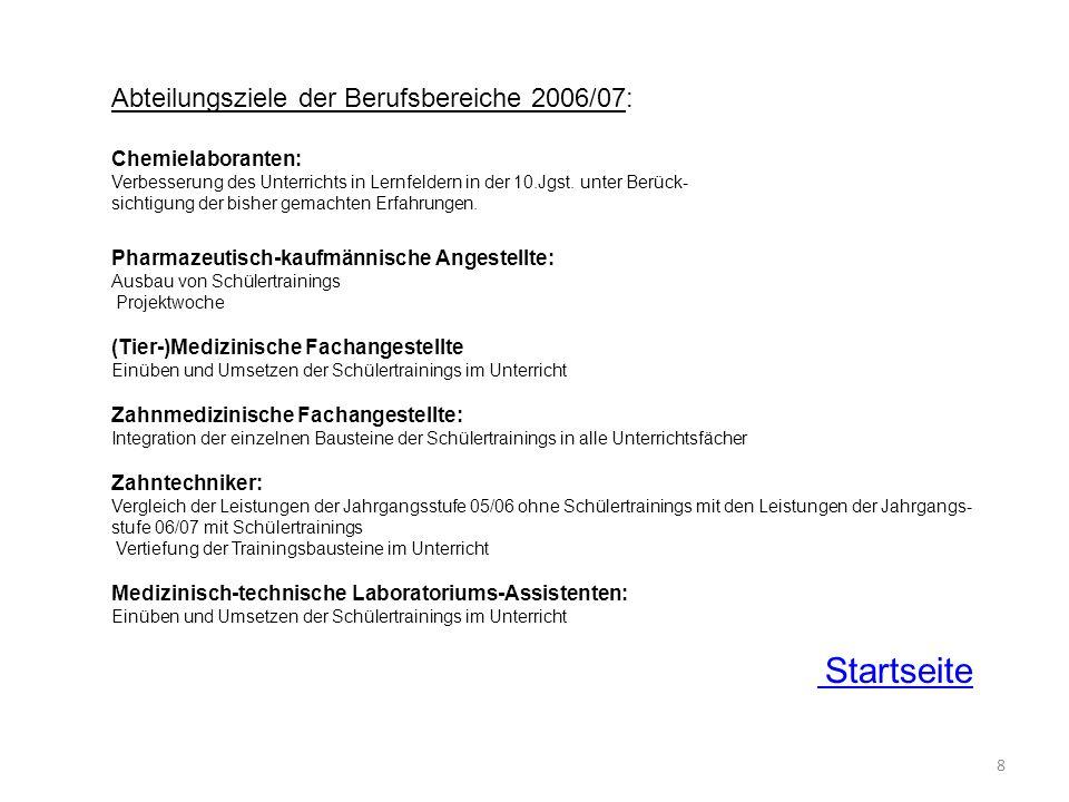Abteilungsziele der Berufsbereiche 2006/07: