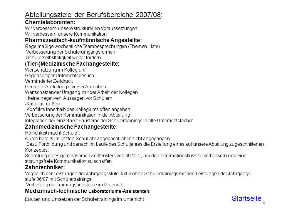 Abteilungsziele der Berufsbereiche 2007/08: