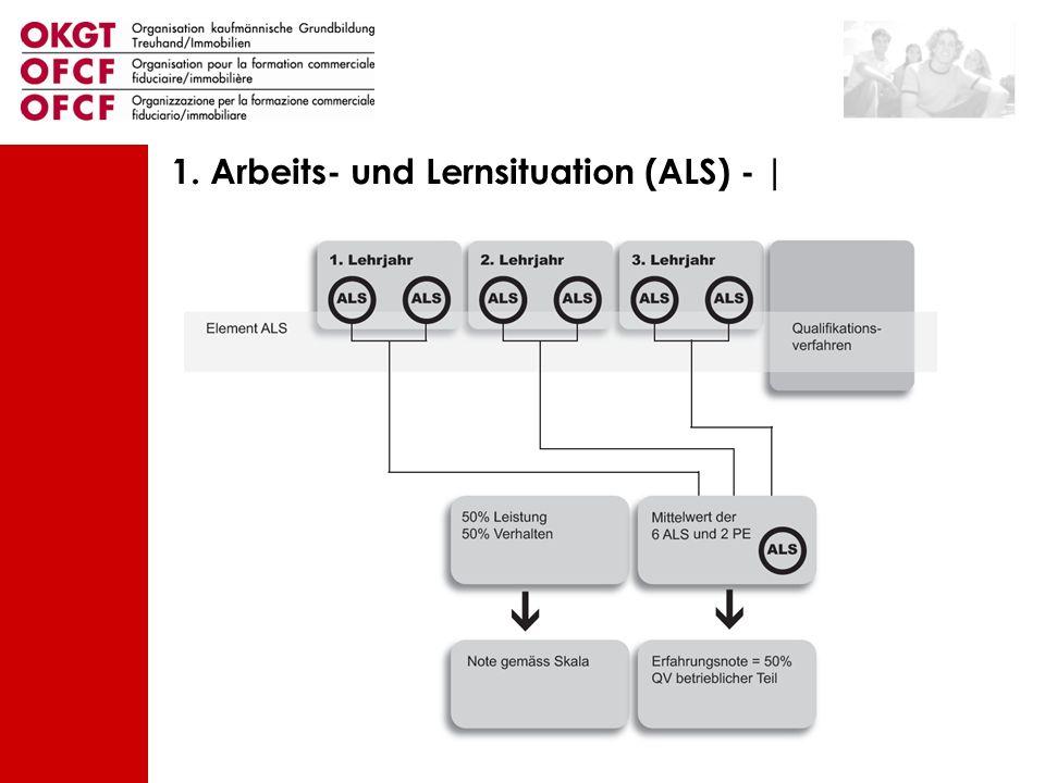 1. Arbeits- und Lernsituation (ALS) - |