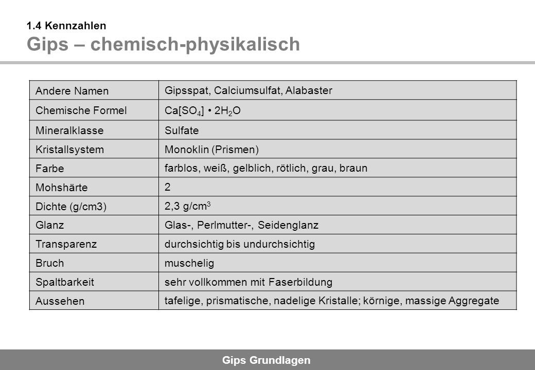 1.4 Kennzahlen Gips – chemisch-physikalisch