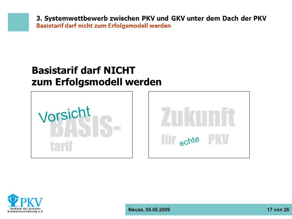 BASIS- Zukunft Vorsicht für PKV tarif Basistarif darf NICHT