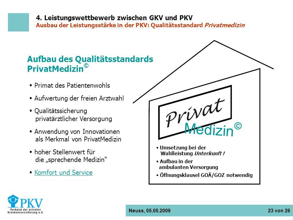 Medizin© Aufbau des Qualitätsstandards PrivatMedizin©