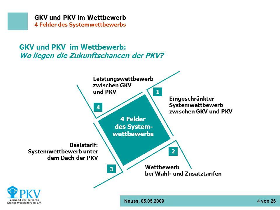 GKV und PKV im Wettbewerb: Wo liegen die Zukunftschancen der PKV