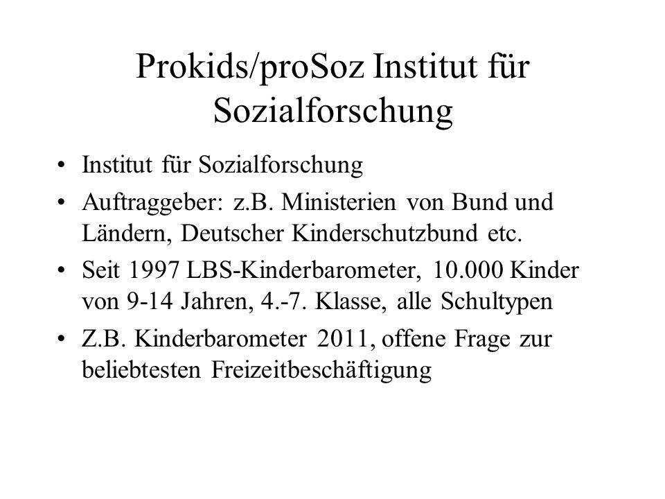 Prokids/proSoz Institut für Sozialforschung