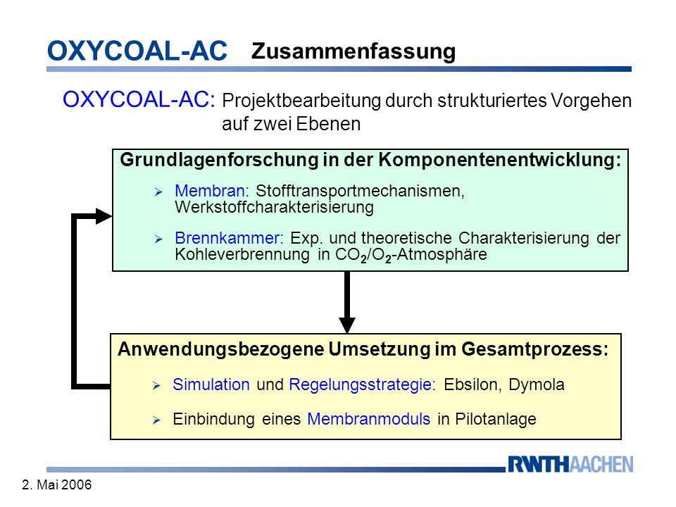 ZusammenfassungOXYCOAL-AC: Projektbearbeitung durch strukturiertes Vorgehen auf zwei Ebenen.