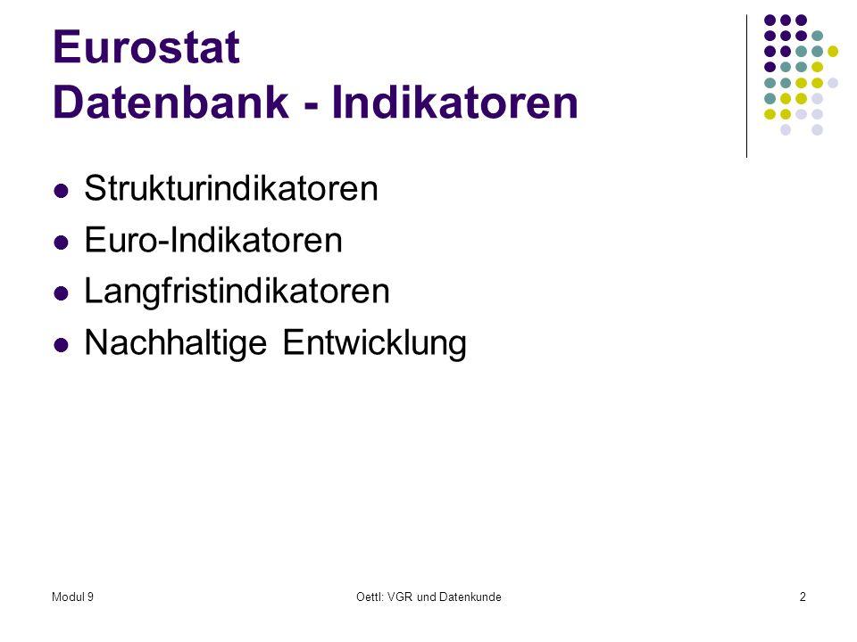 Eurostat Datenbank - Indikatoren