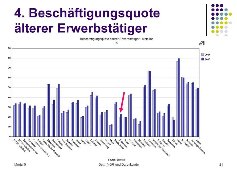 4. Beschäftigungsquote älterer Erwerbstätiger