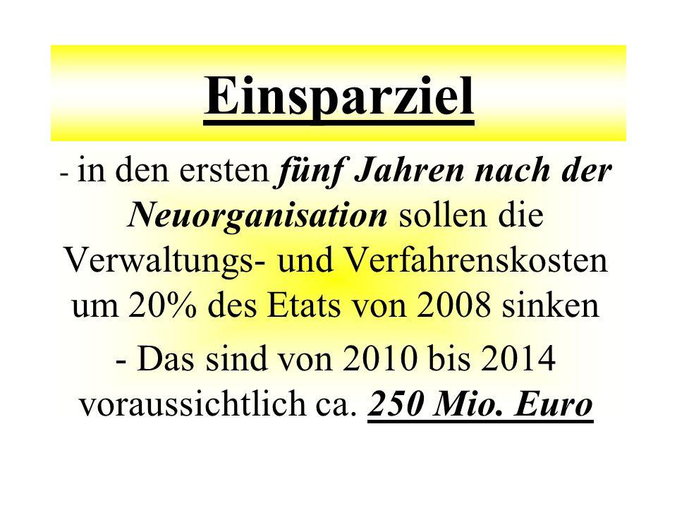 Das sind von 2010 bis 2014 voraussichtlich ca. 250 Mio. Euro