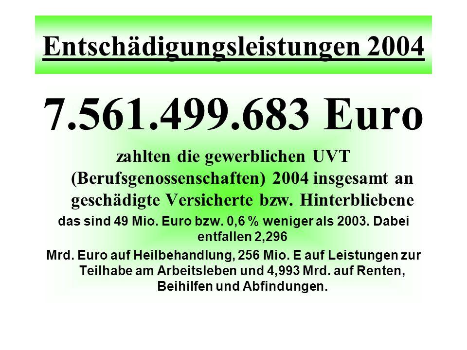 Entschädigungsleistungen 2004