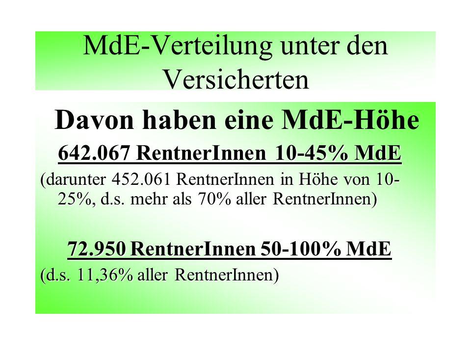 MdE-Verteilung unter den Versicherten