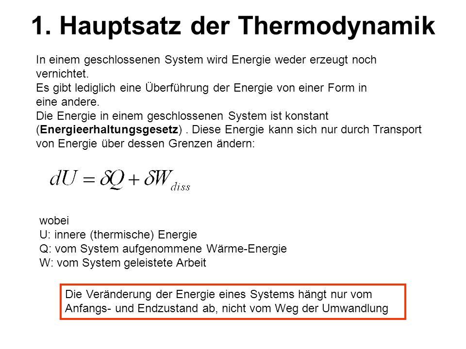 1. Hauptsatz der Thermodynamik