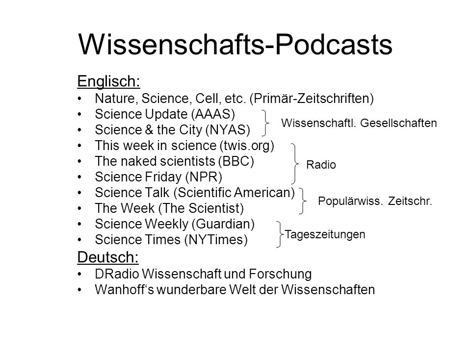 Wissenschafts-Podcasts