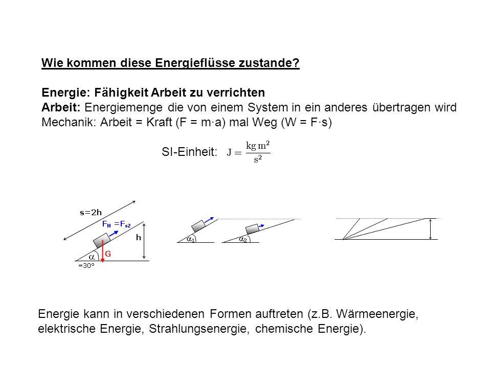 Wie kommen diese Energieflüsse zustande