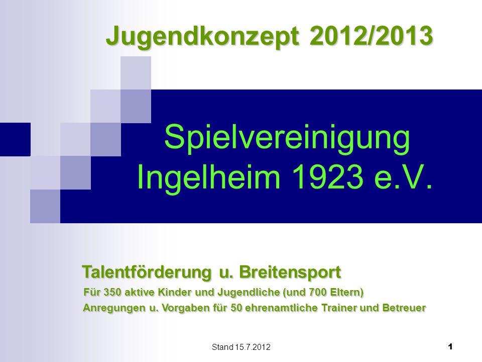 Spielvereinigung Ingelheim 1923 e.V.