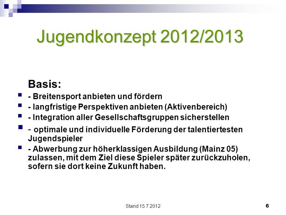 Jugendkonzept 2012/2013 Basis: