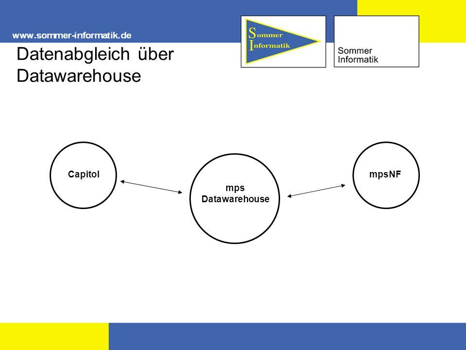 Datenabgleich über Datawarehouse