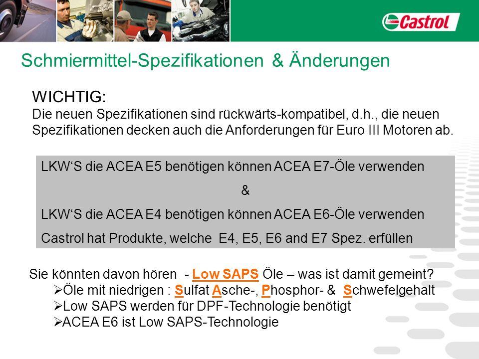 Schmiermittel-Spezifikationen & Änderungen