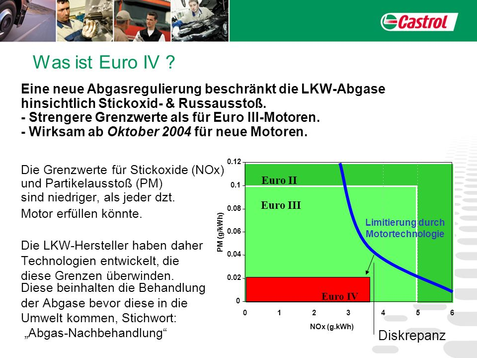 Limitierung durch Motortechnologie