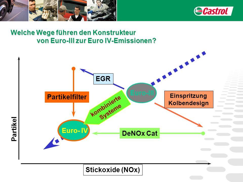 Welche Wege führen den Konstrukteur von Euro-III zur Euro IV-Emissionen