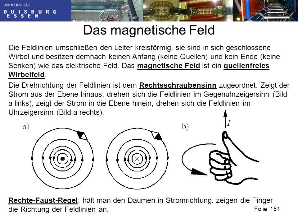 Das magnetische Feld