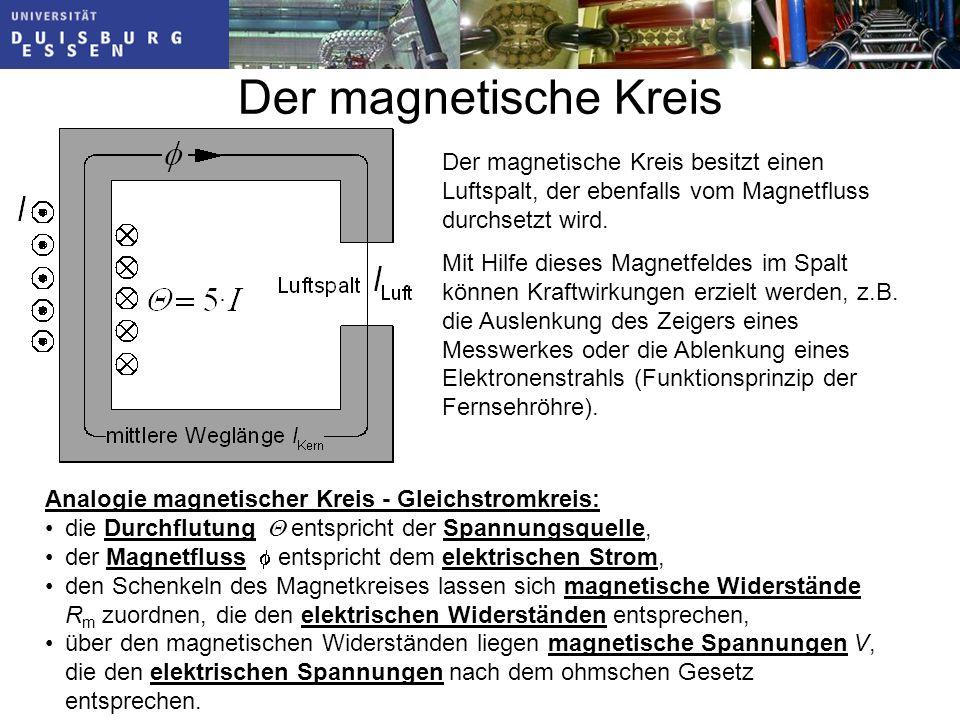 Der magnetische Kreis Der magnetische Kreis besitzt einen Luftspalt, der ebenfalls vom Magnetfluss durchsetzt wird.
