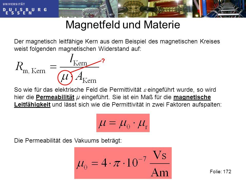 Magnetfeld und Materie