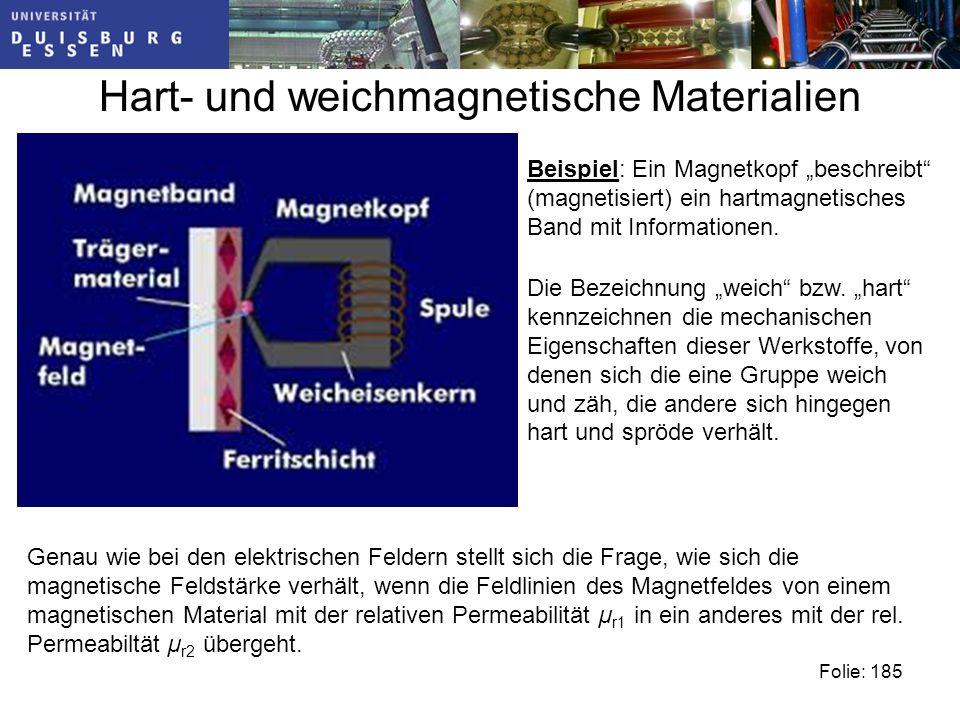 Hart- und weichmagnetische Materialien