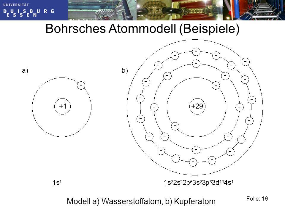 Bohrsches Atommodell (Beispiele)