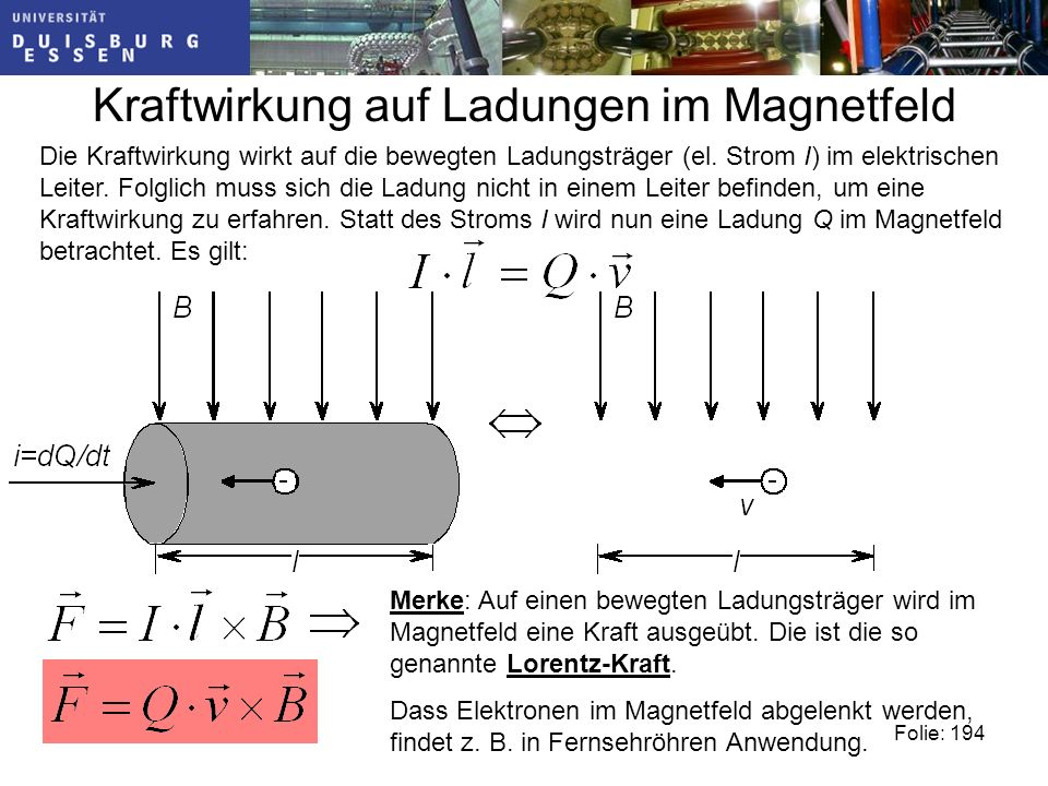 Kraftwirkung auf Ladungen im Magnetfeld