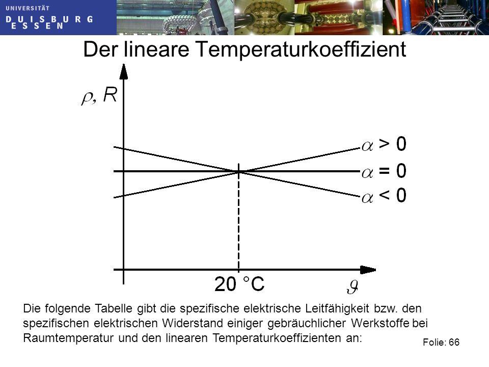 Der lineare Temperaturkoeffizient