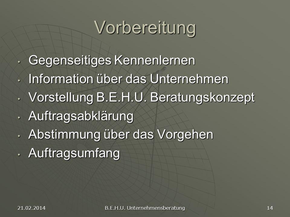 B.E.H.U. Unternehmensberatung