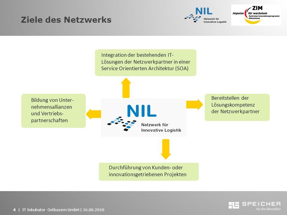 Ziele des Netzwerks Integration der bestehenden IT-Lösungen der Netzwerkpartner in einer Service Orientierten Architektur (SOA)