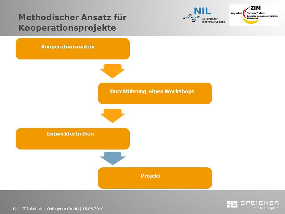 Methodischer Ansatz für Kooperationsprojekte