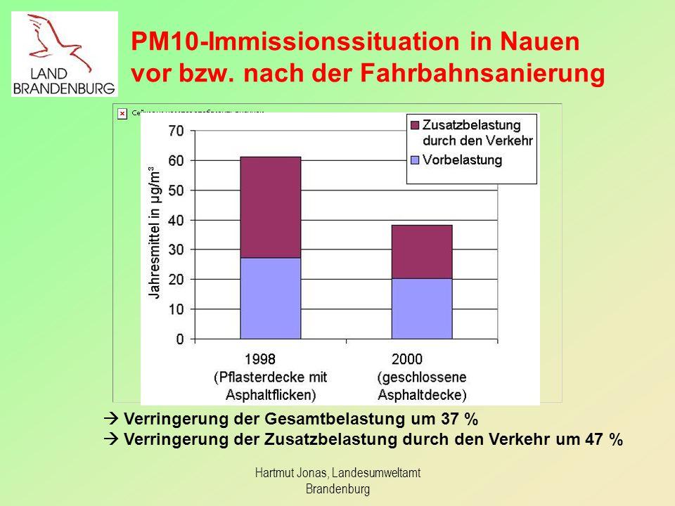 PM10-Immissionssituation in Nauen vor bzw. nach der Fahrbahnsanierung