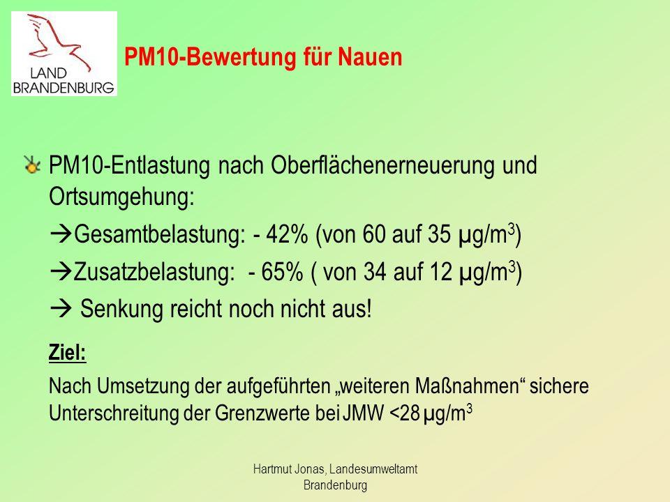 PM10-Bewertung für Nauen