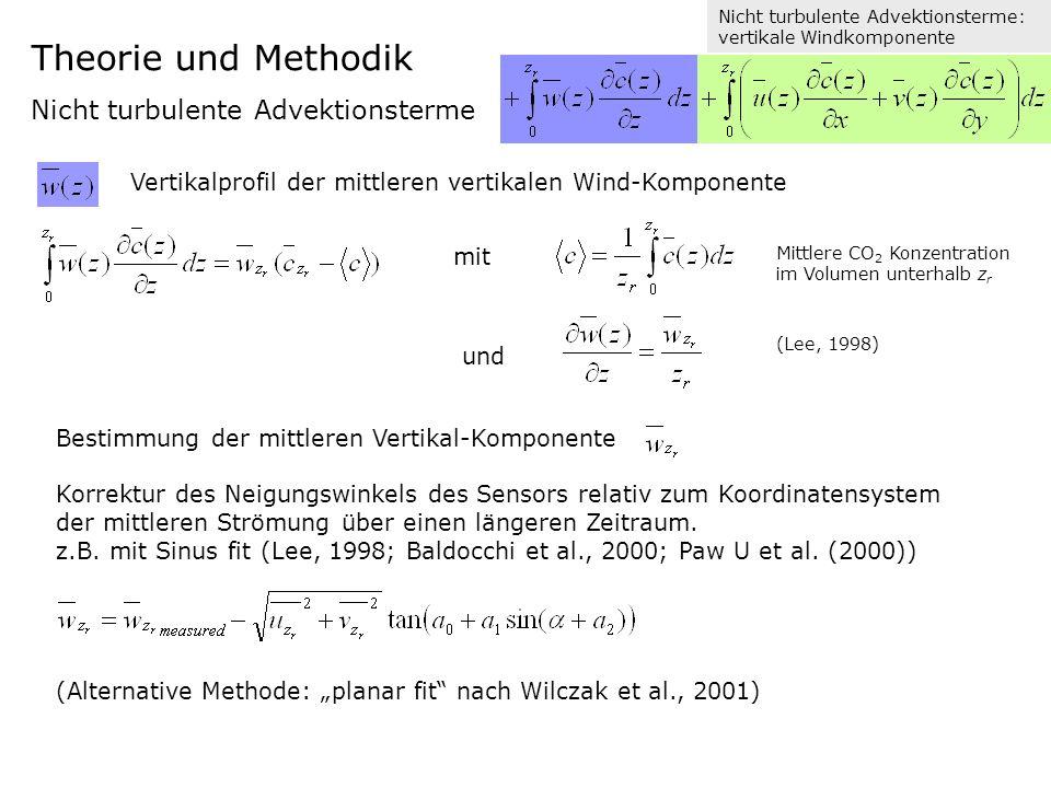 Theorie und Methodik Nicht turbulente Advektionsterme