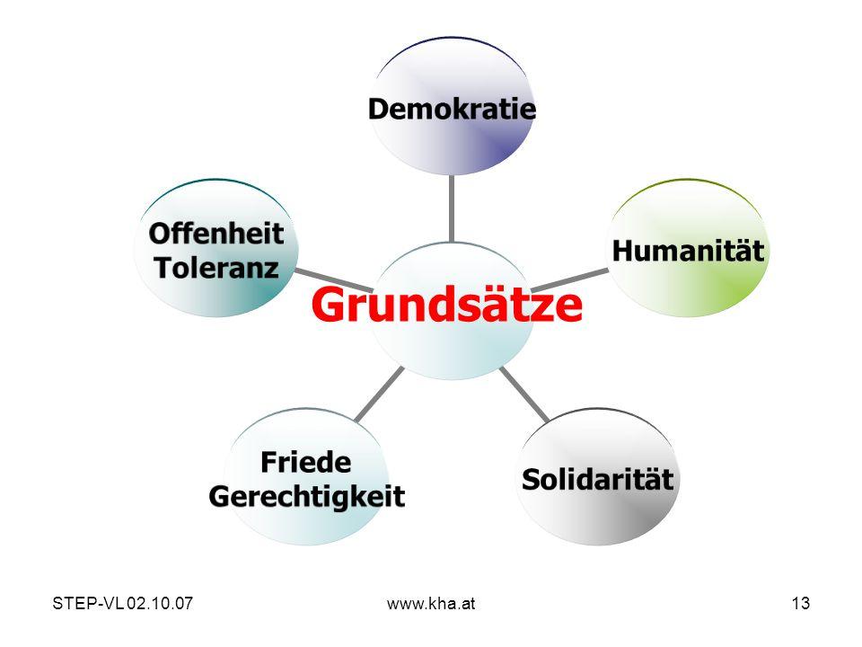 Grundsätze STEP-VL 02.10.07 www.kha.at