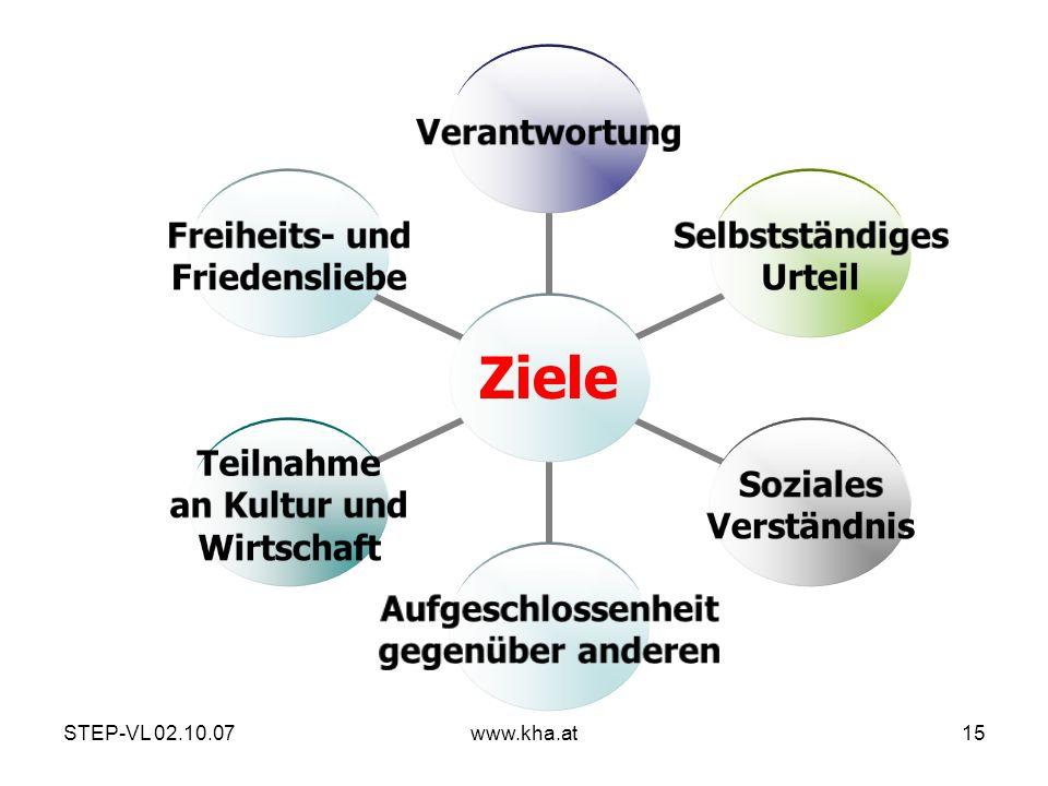 Ziele STEP-VL 02.10.07 www.kha.at