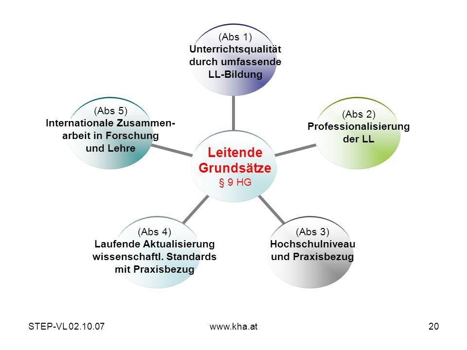 Leitende Grundsätze (Abs 1) Unterrichtsqualität durch umfassende