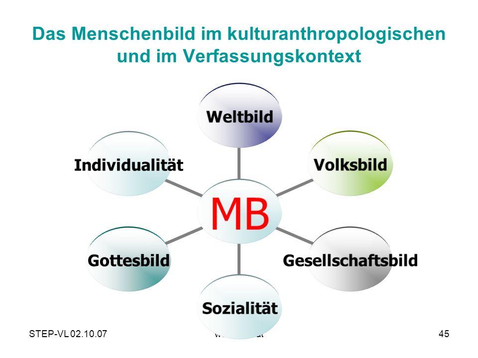 Das Menschenbild im kulturanthropologischen und im Verfassungskontext