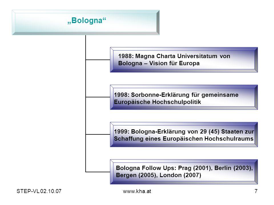 """""""Bologna 1988: Magna Charta Universitatum von Bologna – Vision für Europa. 1998: Sorbonne-Erklärung für gemeinsame Europäische Hochschulpolitik."""