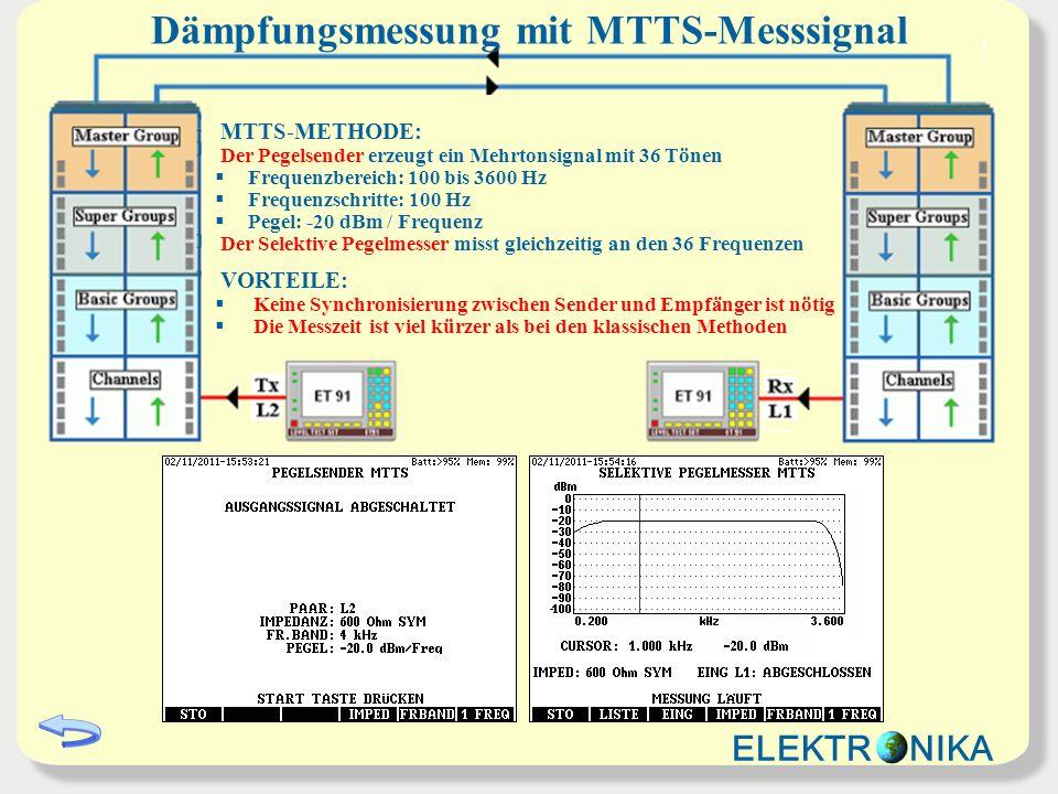 Dämpfungsmessung mit MTTS-Messsignal