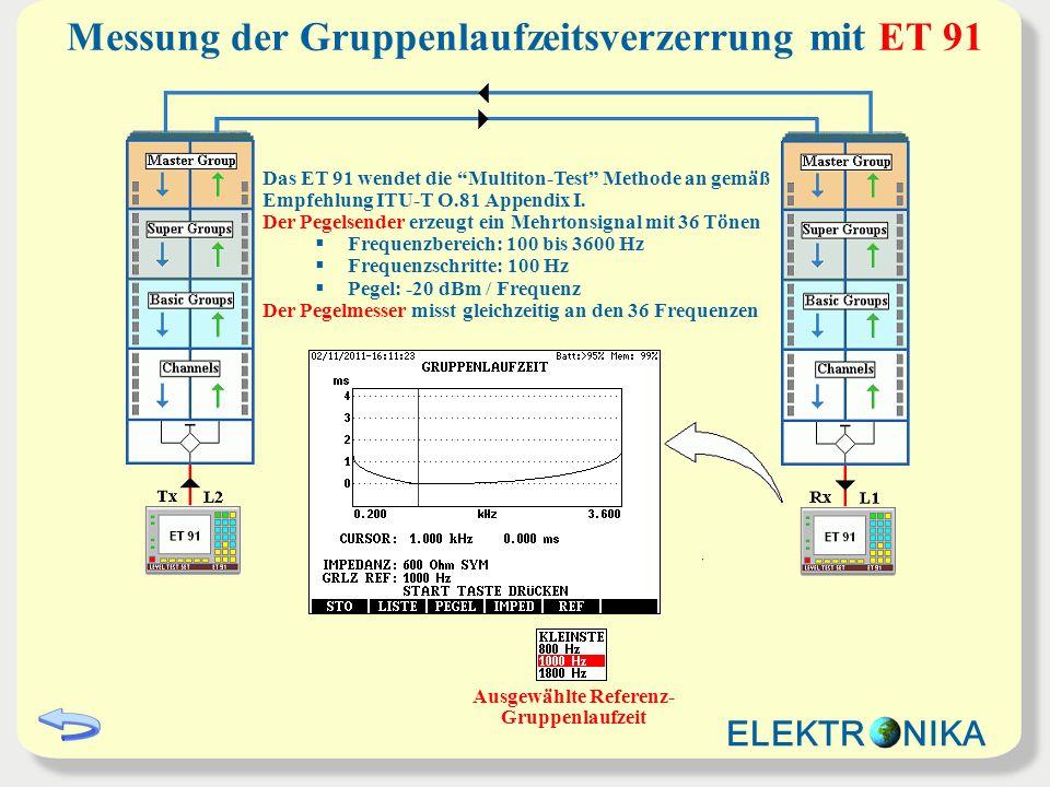 Messung der Gruppenlaufzeitsverzerrung mit ET 91