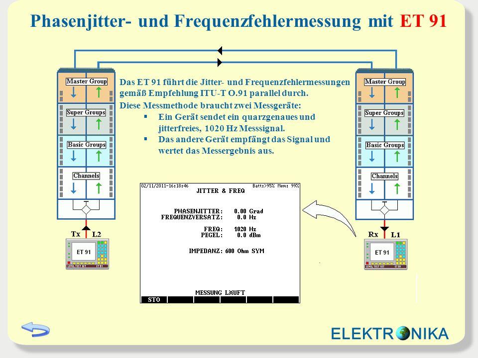 Phasenjitter- und Frequenzfehlermessung mit ET 91