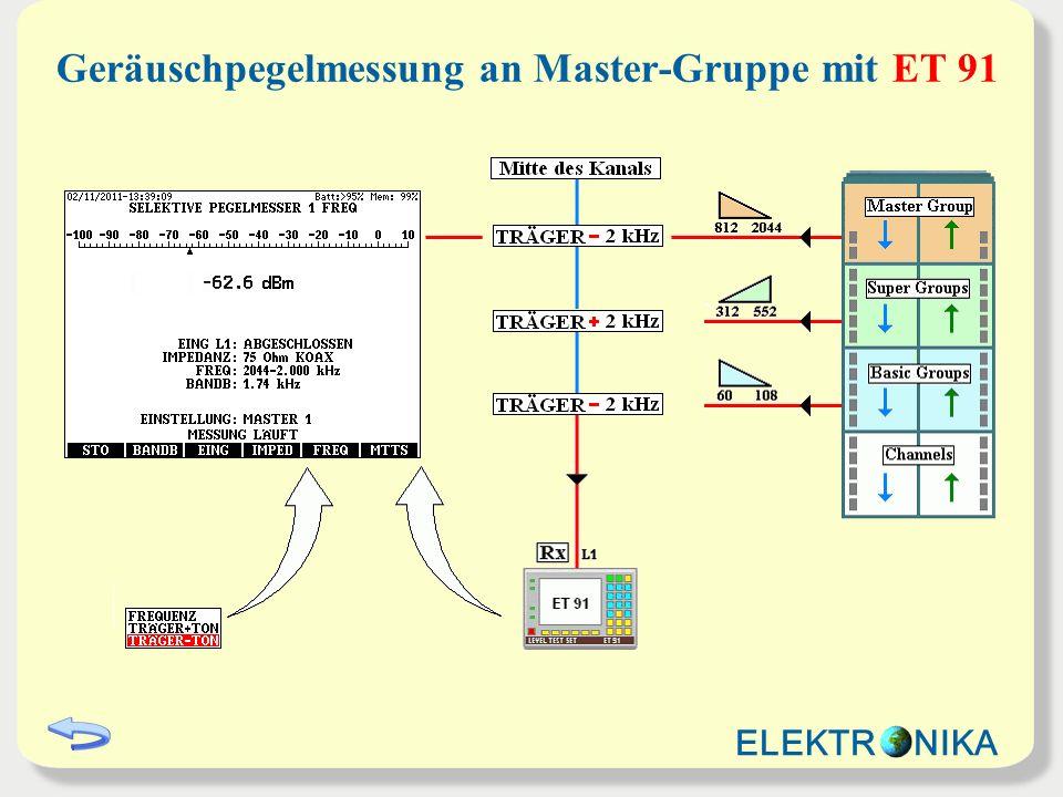 Geräuschpegelmessung an Master-Gruppe mit ET 91