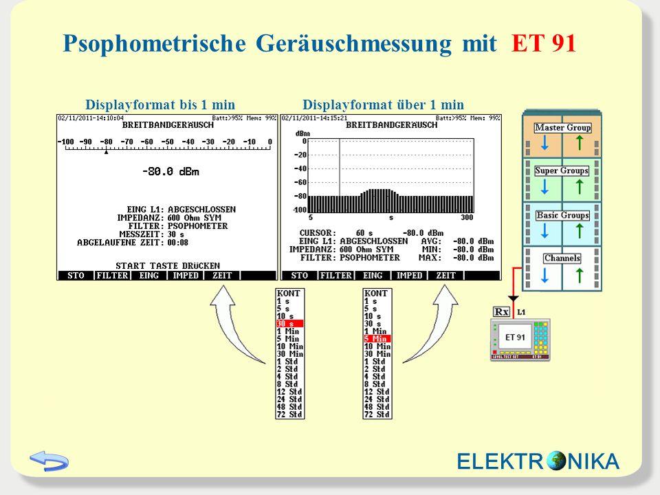 Psophometrische Geräuschmessung mit ET 91