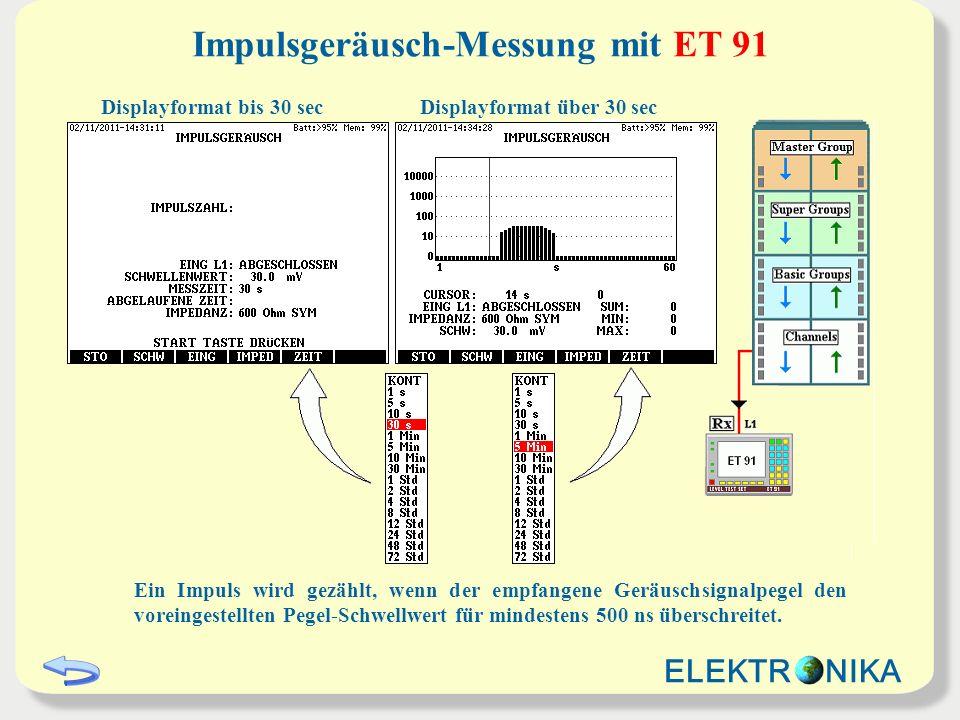 Impulsgeräusch-Messung mit ET 91