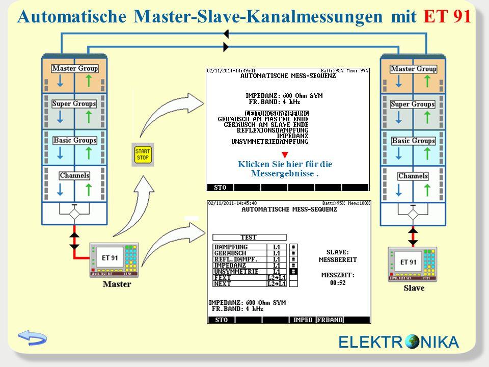 Automatische Master-Slave-Kanalmessungen mit ET 91