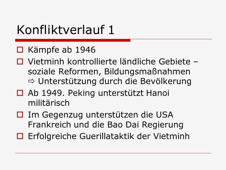 Konfliktverlauf 1 Kämpfe ab 1946